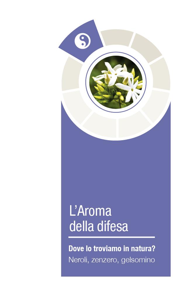 nerolidolo leishmania