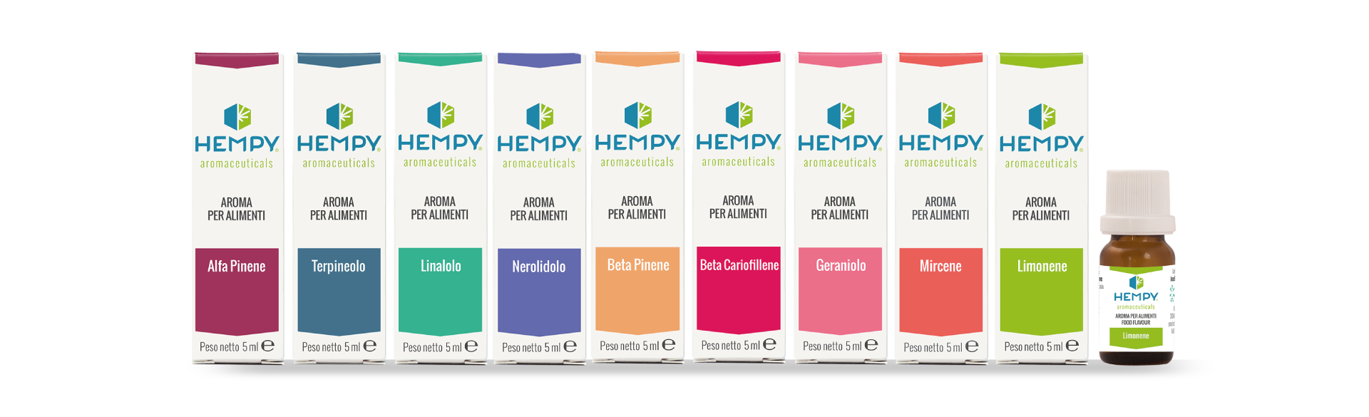 I nostri Terpeni hempy aromi alimentari